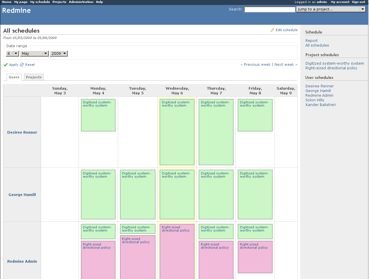 Schedules plugin v 0.4.0 review - Redmine Blog - The ...